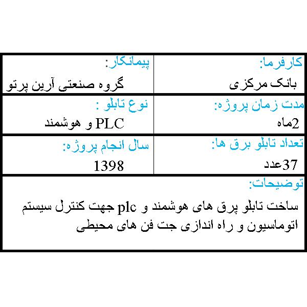 ساخت تابلو برق بانک مرکزی